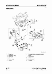1998 Mazda B3000 Fuse Box