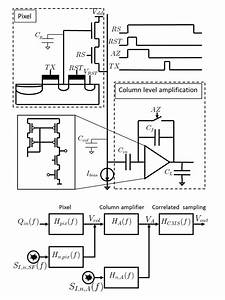 Cis Readout Chain With Its Timing Diagram And A Schematic
