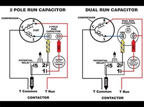 Start Capacitor Run Why You Can Store