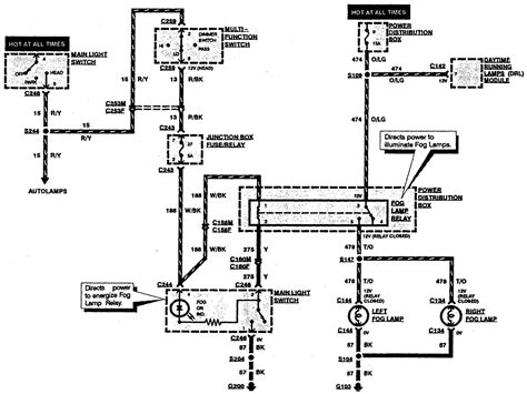 2005 F150 Headlight Wiring Diagram by On 1997 Ford F 150 High Beams But No Low Beam And Fog