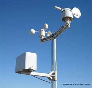 Anemometers - What Are They And How They Work