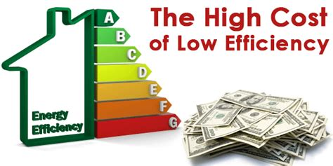 End The High Cost Of Low Efficiency