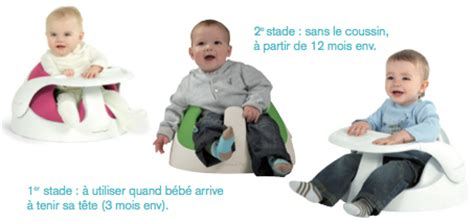 a quel mois un bebe se tient assis 28 images la position assise guide de nourrison pourquoi