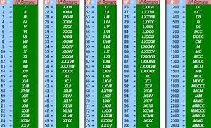 TE CUENTO UN CUENTO: ¡Recordamos los números romanos!