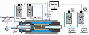 Syringe Pump For Injecting  Refilling Fluid