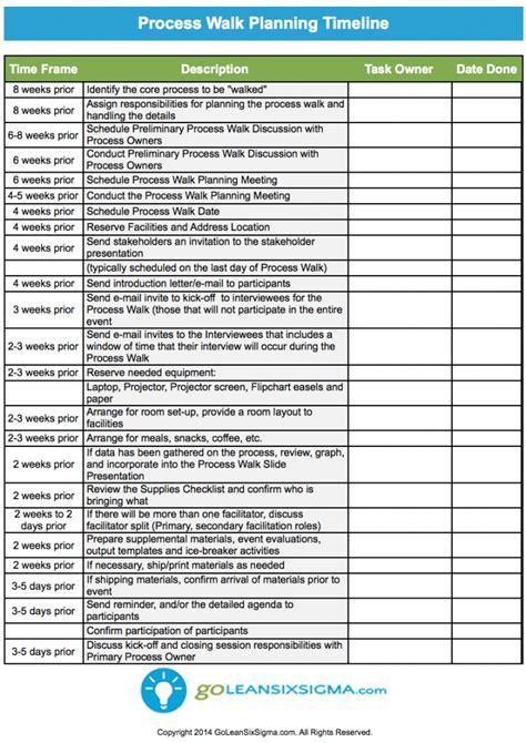 process walk planning timeline goleansixsigmacom