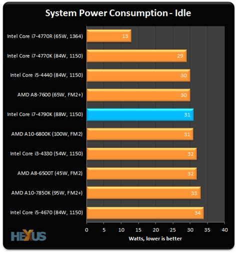 review intel core   devils canyon nm haswell