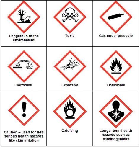 chemical safety training  ireland coshh