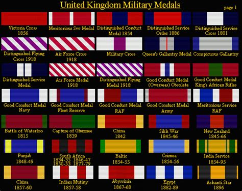 british military decorations order precedence