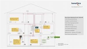 Elektroinstallation Im Haus : fein haus elektroinstallation ideen elektrische ~ Lizthompson.info Haus und Dekorationen