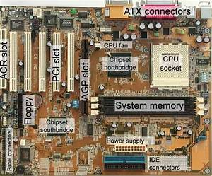 Motherboard With Labeled Parts