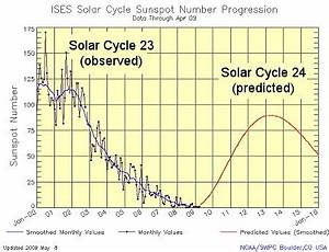 New Solar Cycle Prediction   Science Mission Directorate