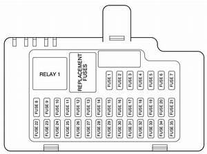 Lincoln Ls  2000 - 2006  - Fuse Box Diagram