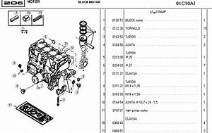 Manual Despiece Peugeot 206  1998