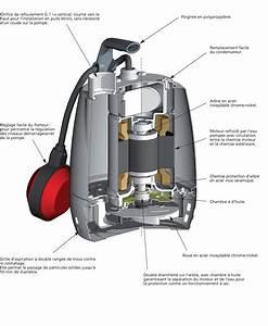 Pompe De Relevage Assainissement : pompe de recirculation aquitaine bioteste stepizen ~ Melissatoandfro.com Idées de Décoration
