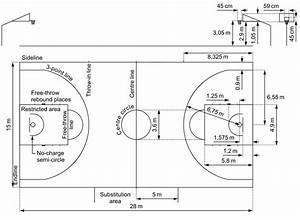 File Basketball - Fiba - Field Diagram -en Svg