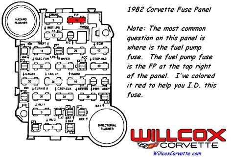 53 1980 Corvette Fuse Box Diagram Final Tilialindencom