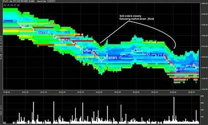 Drop Nanex Market Orders Cliff Fiscal Dec