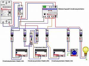 Schema Tableau Electrique Triphasé : logiciel tableau electrique maison gratuit emotor ~ Voncanada.com Idées de Décoration