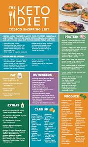 The Keto Diet Costco Shopping Guide  Ketodietbook