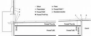 Geberit Duofix Montageanleitung Pdf : poresta systems poresta plus ge ~ Buech-reservation.com Haus und Dekorationen