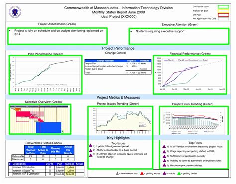 thingworx dashboard template exles download 10 kpi dashboard excel template free download
