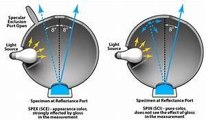 Diagram  Geographic Diagram Of Spheres Full Version Hd