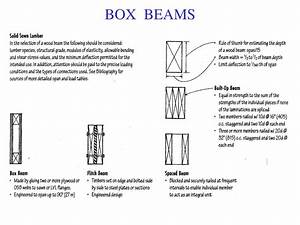 Allowable Spans For Lvl Beams New Images Beam
