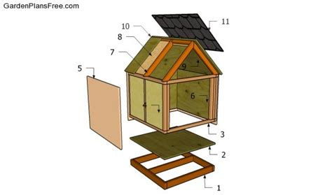 insulated dog house plans  garden plans   build garden projects