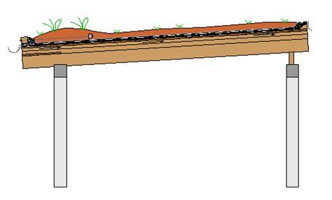 bastelitisde dachbegruenung selbst gemacht