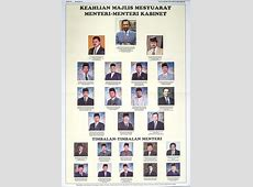 Information Department Cabinet Ministers Collection