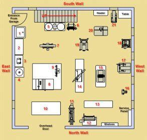 shop layout  woodworking talk woodworkers forum