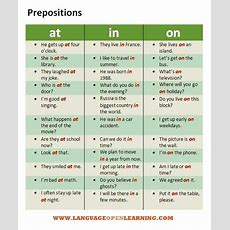 Esl Tips  Basic Prepositions In English Grammar  English  Inglés [efl  Esl] Pinterest
