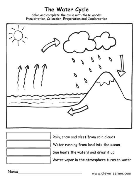 printable water cycle worksheets  preschools
