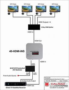Dish Network With Directv Swm Splitter Wiring Diagram
