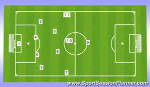 your own planner football soccer 1 4 2 3 1 number system tactical