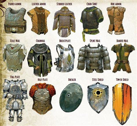 armor dnd pathfinder rpg character weapons fantasy game portraits equipment concept sandstorm plate scale weapon fatal friends shields items female