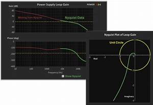 Loop Gain Bode Plots And Nyquist Diagrams