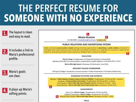 What To Put On Resume With No Work Experience by Resume For Seeker With No Experience Business Insider
