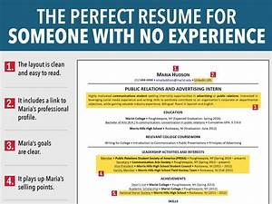 resume for job seeker with no experience business insider With have someone write your resume