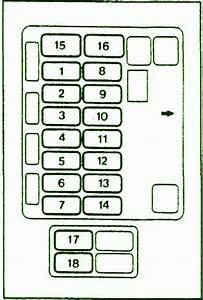 1999 Mitsubishi Galant Radio Wiring Diagram : 1999 2003 mitsubishi galant fuse box diagram circuit ~ A.2002-acura-tl-radio.info Haus und Dekorationen