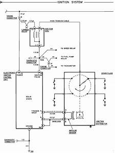 E21 Electronic Ignition -  U0026 39 02 General Discussion