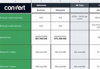 Comparison Tools Testing Convert Table Tool Ab