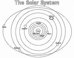 Solar System Coloring Pages | Solar System for Children