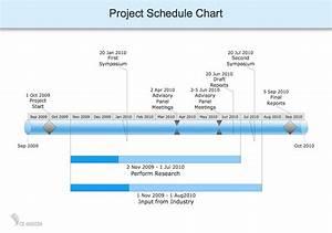 Timeline Diagram  U2014 Project Schedule Chart