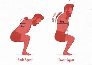 The Front Squat Hypertrophy Guide  U2013 Outlift