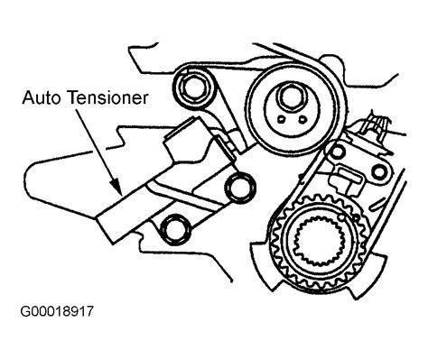 Kia Sorento Serpentine Belt Routing Timing