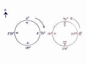 Converting Compass Degrees To Radians  U00b7 Wilson Ding