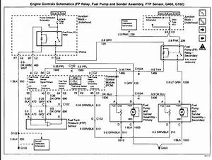 2001 Suburban Ls 2500 4wd  Intermittent Fuel Pressure And Trouble Codes Related To Fuel System