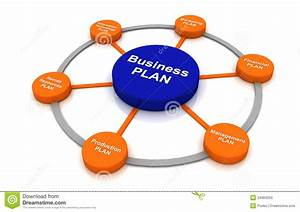 Business Plan Concept Diagram Chart Management Multicolor